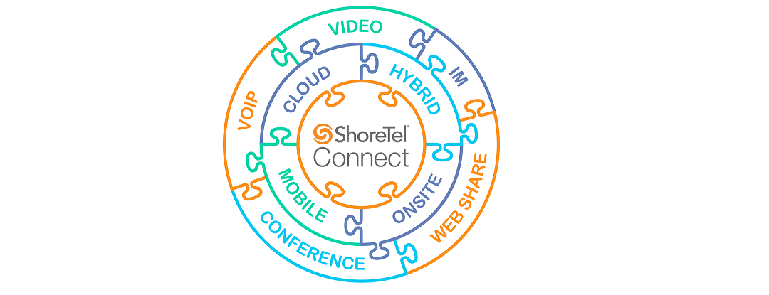 ShoreTel Connect Client Licence